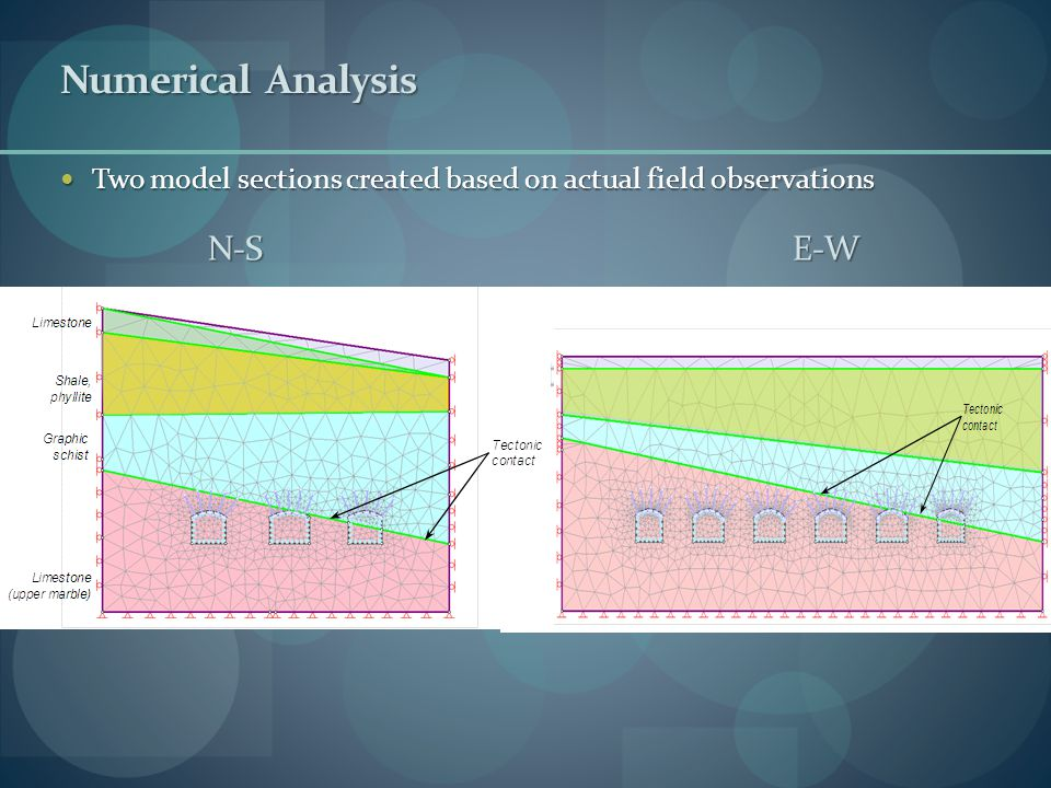 Two sections created based on actual field observations N-S E-W Numerical Analysis Two model sections created based on actual field observations Two model sections created based on actual field observations