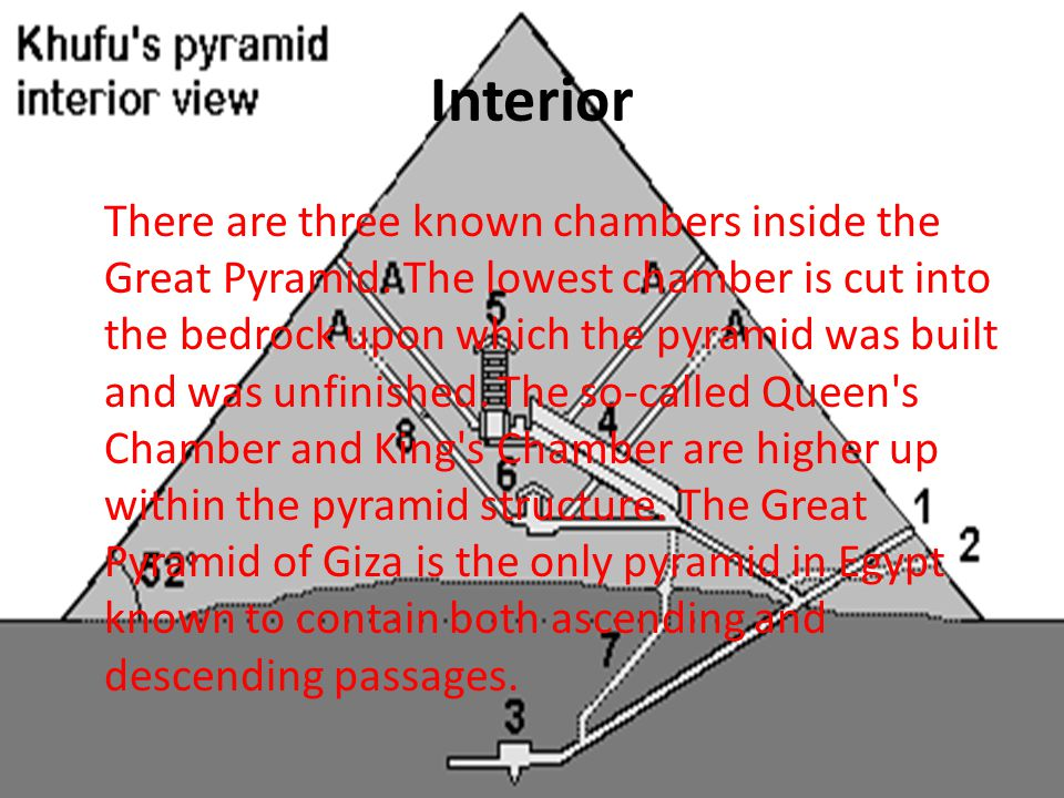 Pyramid planning One mystery of the pyramid's construction is its planning. John Romer suggests that they used the same method that had been used for