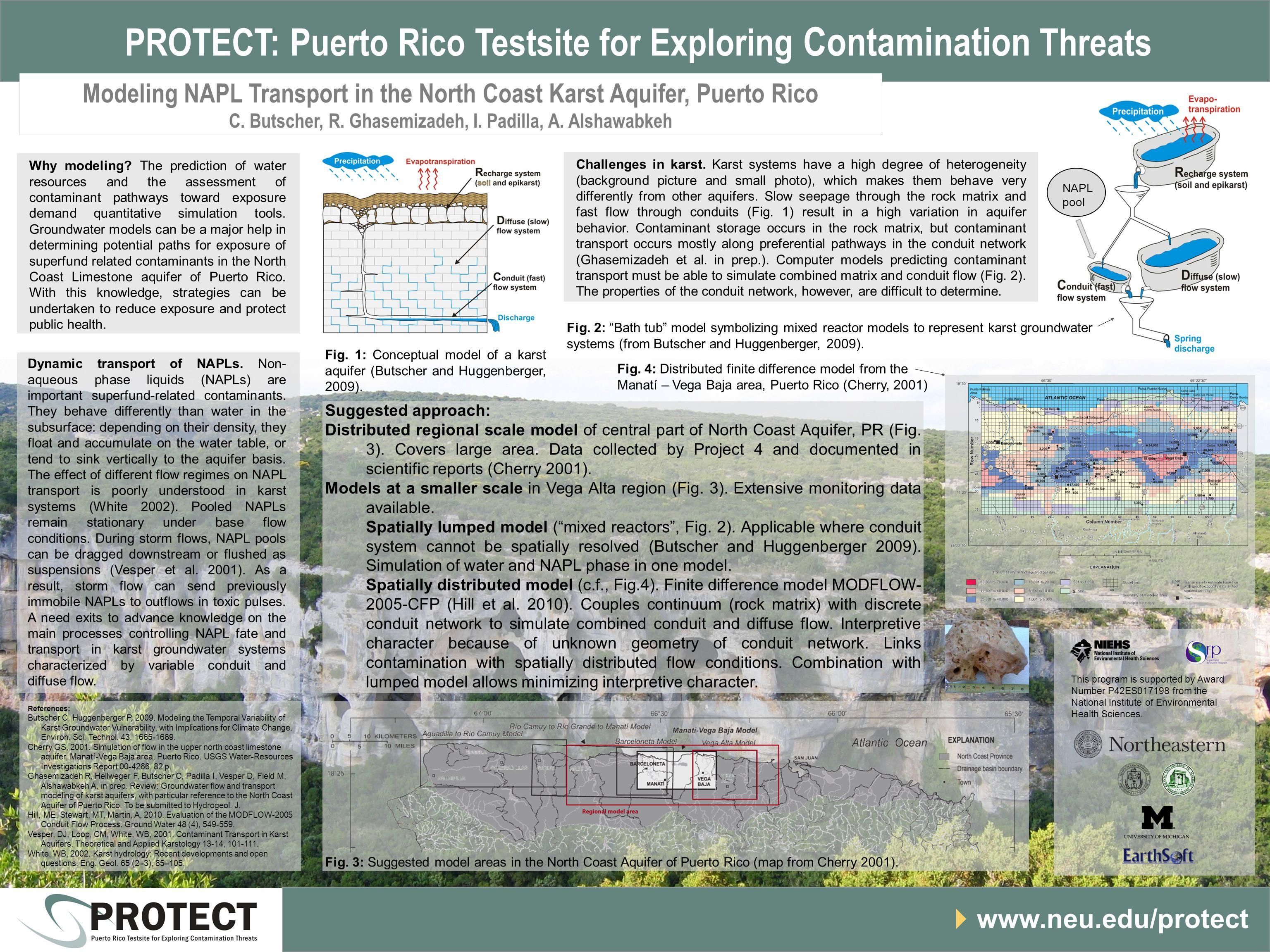 PROTECT: Puerto Rico Testsite for Exploring Contamination Threats www.neu.edu/protect Why modeling.