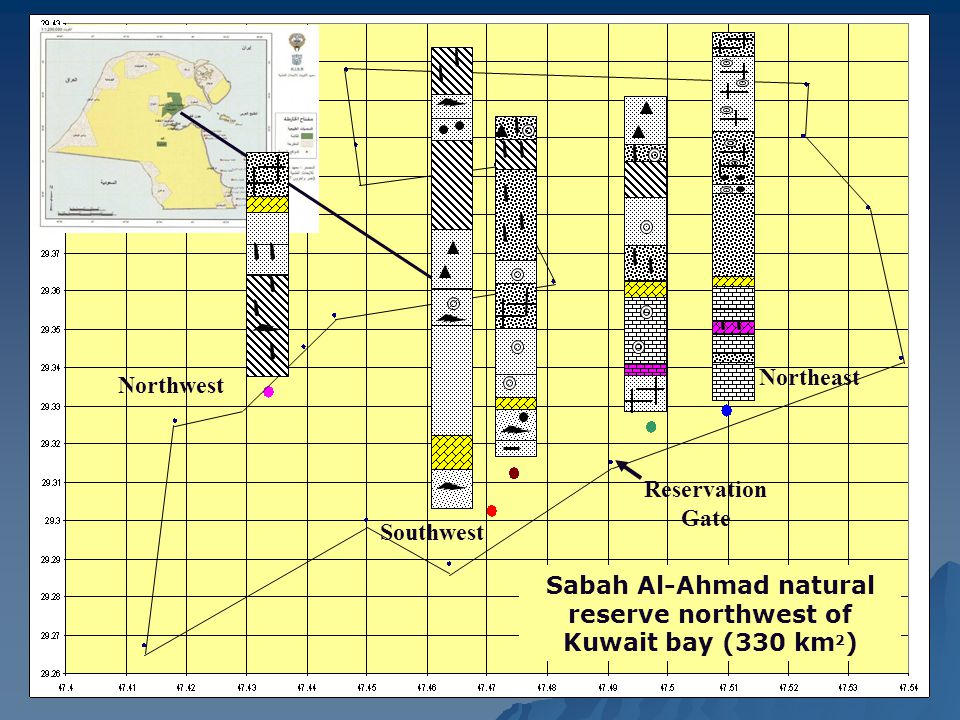 Southwest Northeast Reservation Gate Northwest Sabah Al-Ahmad natural reserve northwest of Kuwait bay (330 km 2 )