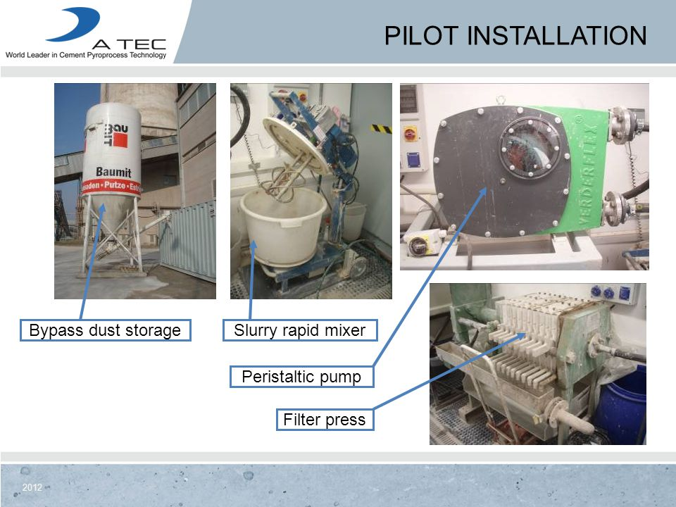 2012 PILOT INSTALLATION Bypass dust storageSlurry rapid mixer Peristaltic pump Filter press