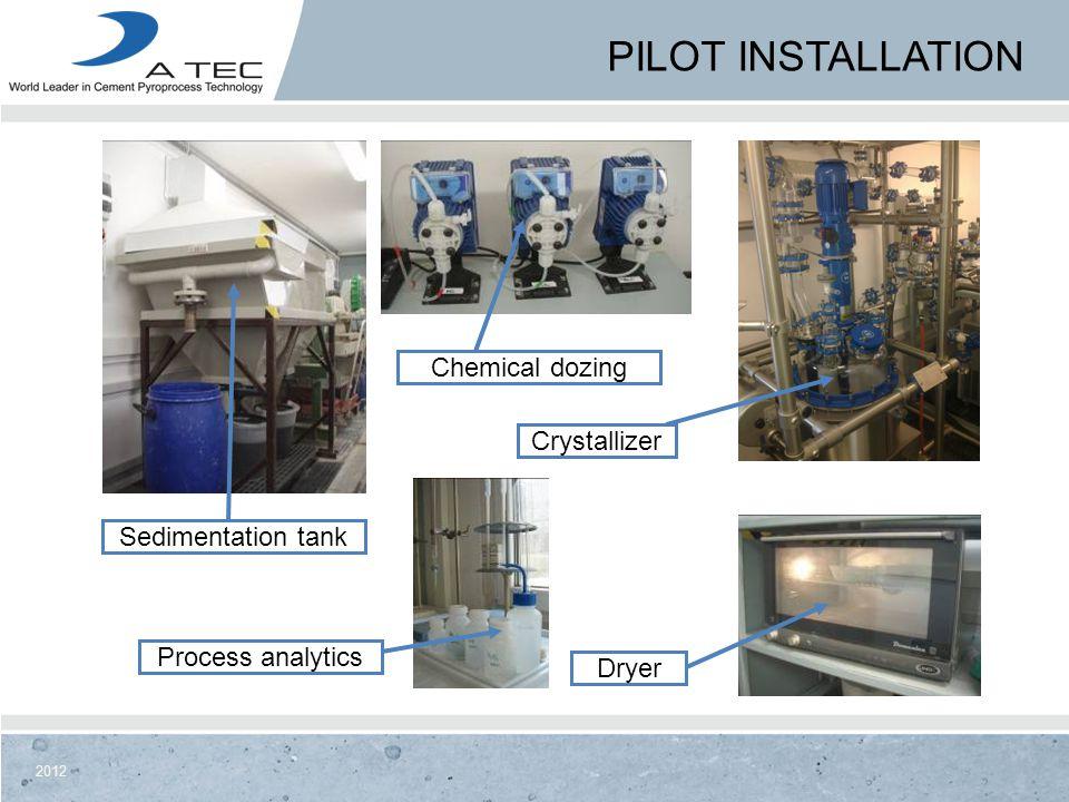 2012 PILOT INSTALLATION Chemical dozing Sedimentation tank Crystallizer Dryer Process analytics
