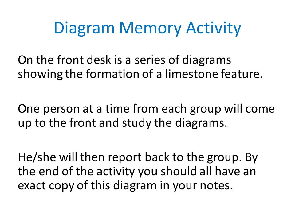Diagram Memory Activity On the front desk is a series of diagrams showing the formation of a limestone feature.
