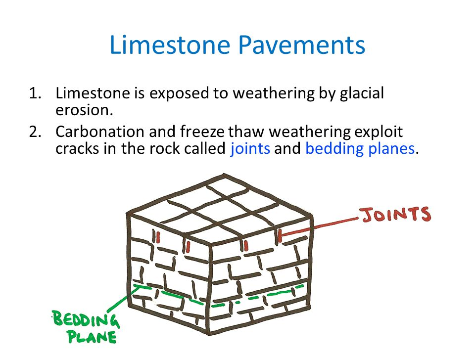 Limestone Pavements 1.Limestone is exposed to weathering by glacial erosion. 2.Carbonation and freeze thaw weathering exploit cracks in the rock calle