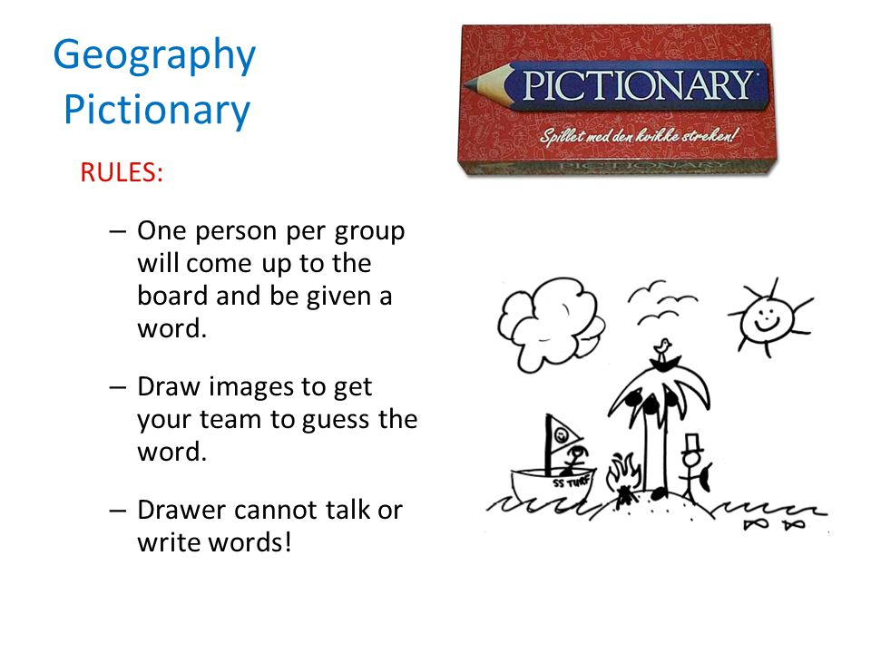 Geography Pictionary RULES: – One person per group will come up to the board and be given a word.