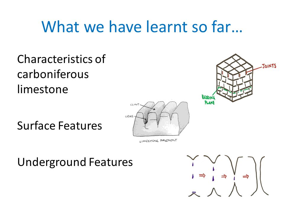 What we have learnt so far… Characteristics of carboniferous limestone Surface Features Underground Features