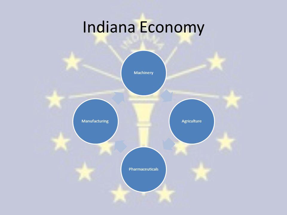 Indiana Economy MachineryAgriculturePharmaceuticalsManufacturing