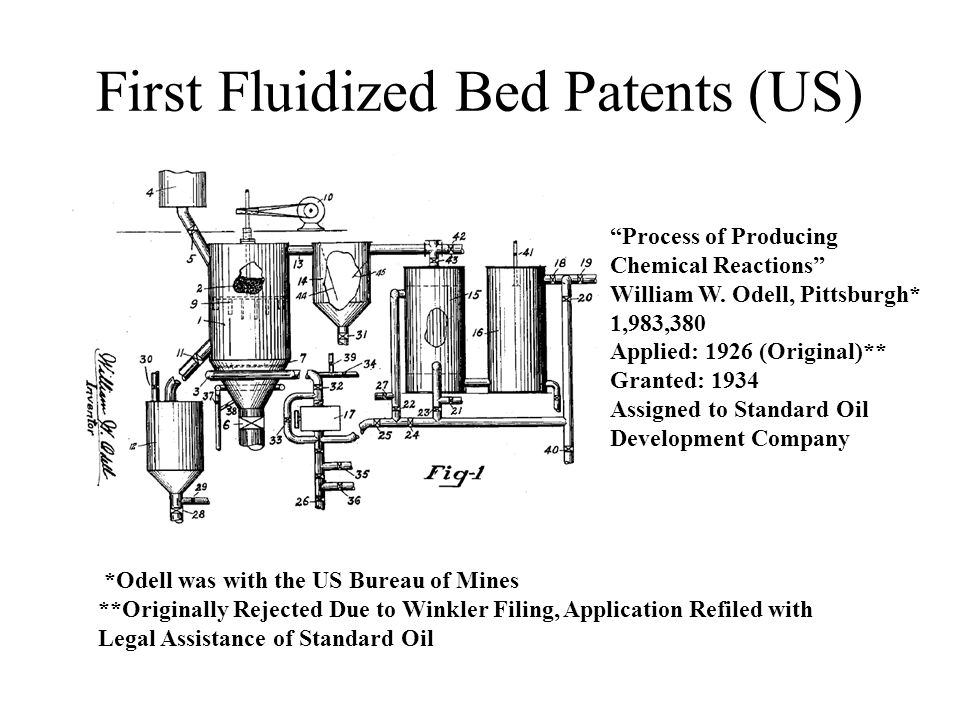 First Fluidized Bed Patents (US) Process of Producing Chemical Reactions William W.