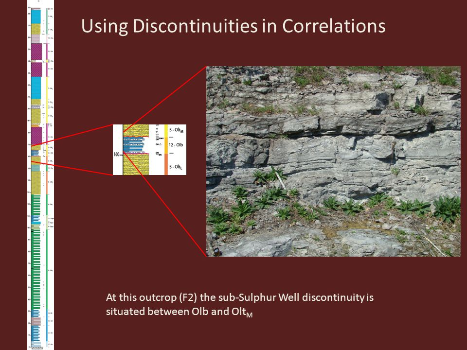 Using Discontinuities in Correlations At this outcrop (F2) the sub-Sulphur Well discontinuity is situated between Olb and Olt M