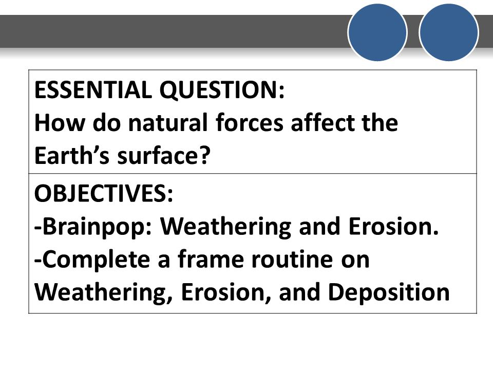 ESSENTIAL QUESTION: How do natural forces affect the Earth's surface.