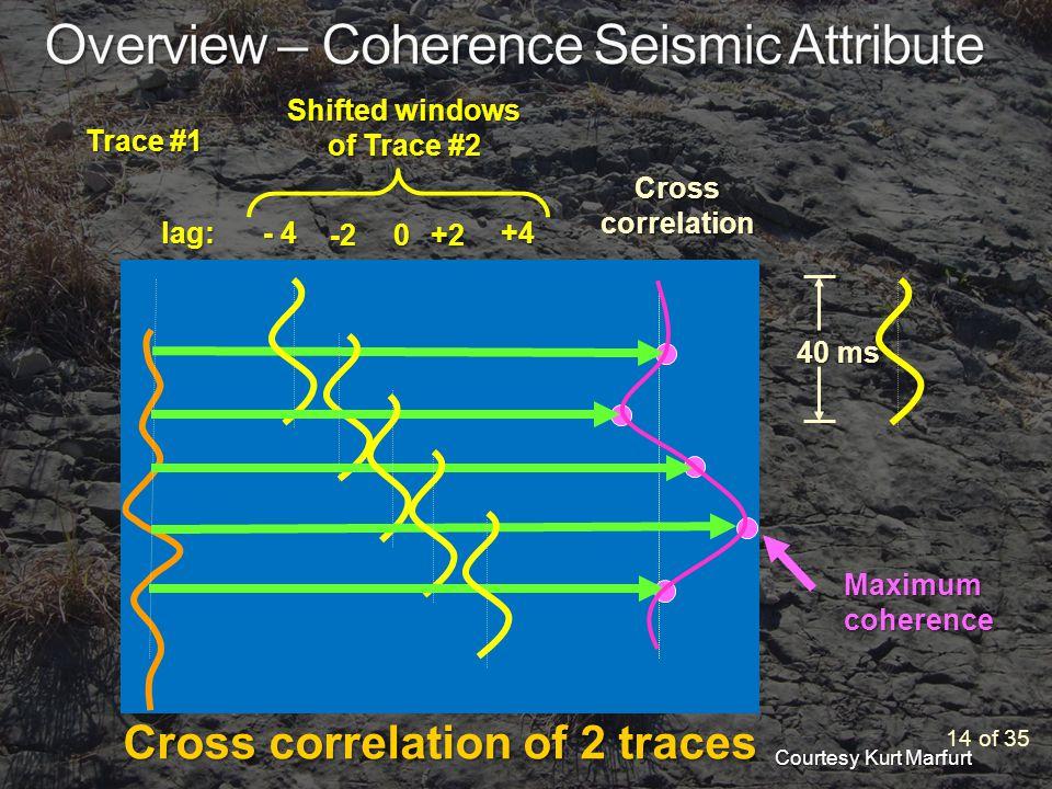 40 ms Trace #1 Shifted windows of Trace #2 Crosscorrelation lag: Cross correlation of 2 traces - 4 -20+2 +4 Maximum coherence Courtesy Kurt Marfurt 14 of 35