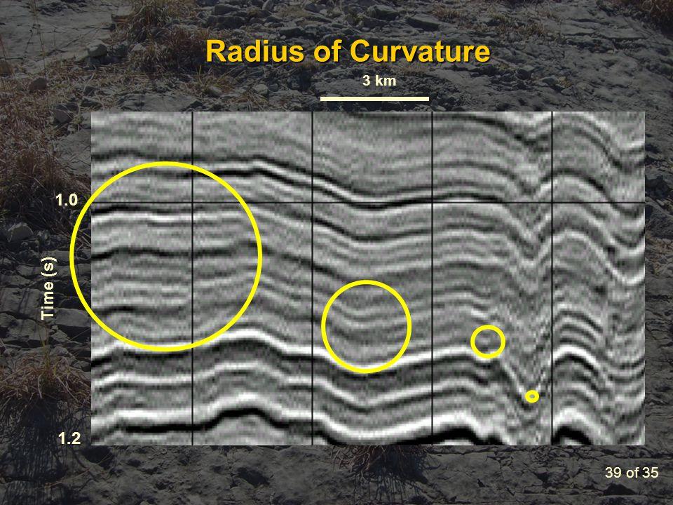 Radius of Curvature Radius of Curvature 3 km 1.0 1.2 Time (s) 39 of 35