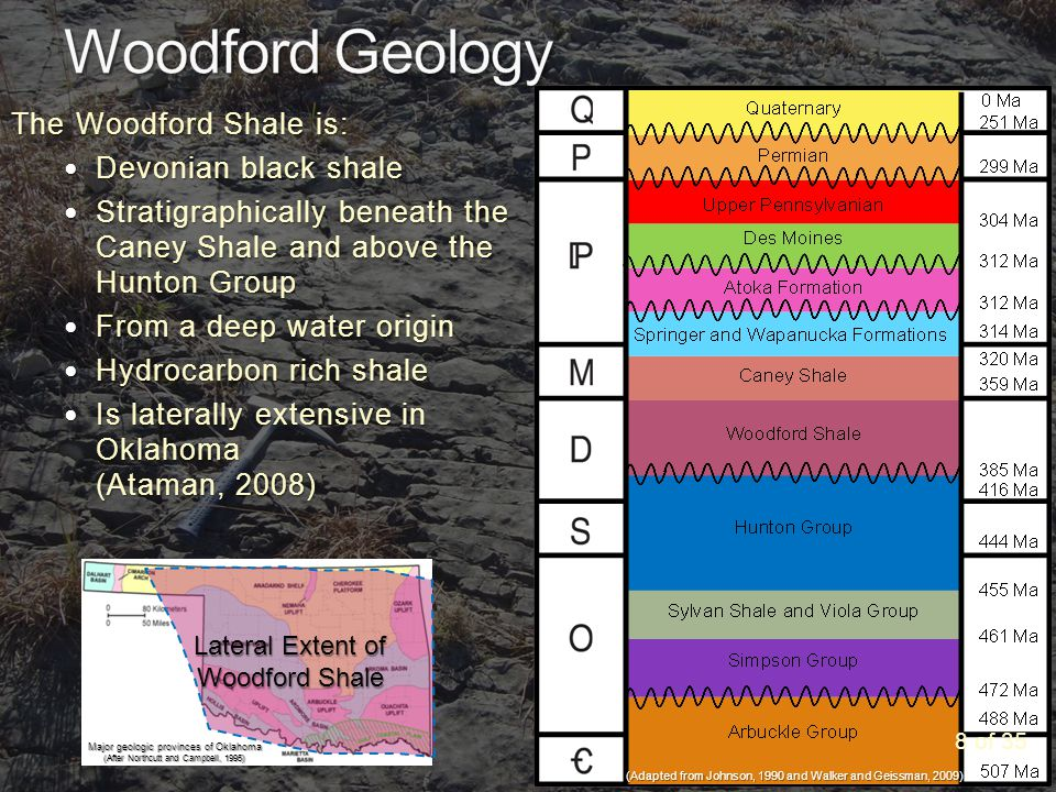 The Woodford Shale is: Devonian black shale Devonian black shale Stratigraphically beneath the Caney Shale and above the Hunton Group Stratigraphically beneath the Caney Shale and above the Hunton Group From a deep water origin From a deep water origin Hydrocarbon rich shale Hydrocarbon rich shale Is laterally extensive in Oklahoma (Ataman, 2008) Is laterally extensive in Oklahoma (Ataman, 2008) Major geologic provinces of Oklahoma (After Northcutt and Campbell, 1995) Lateral Extent of Woodford Shale (Adapted from Johnson, 1990 and Walker and Geissman, 2009) 8 of 35