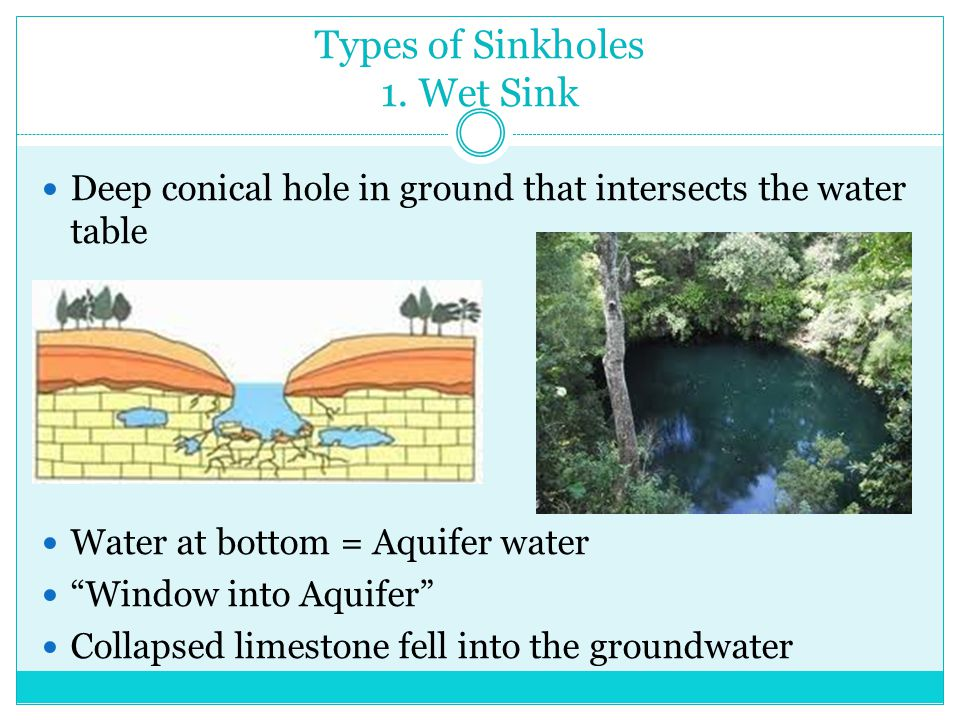 Types of Sinkholes 1.