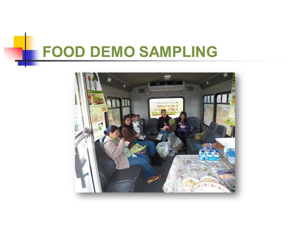 FOOD DEMO SAMPLING