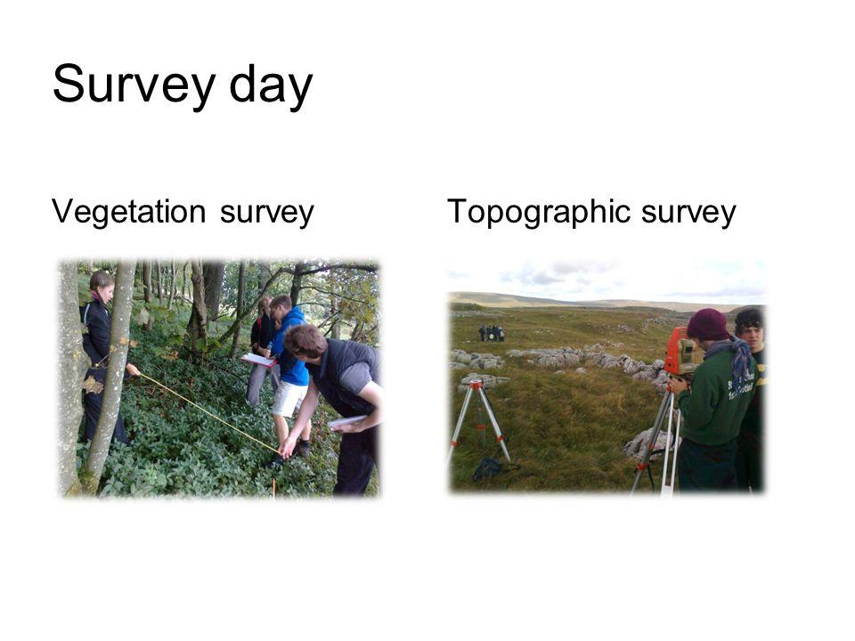 Survey day Vegetation survey Topographic survey