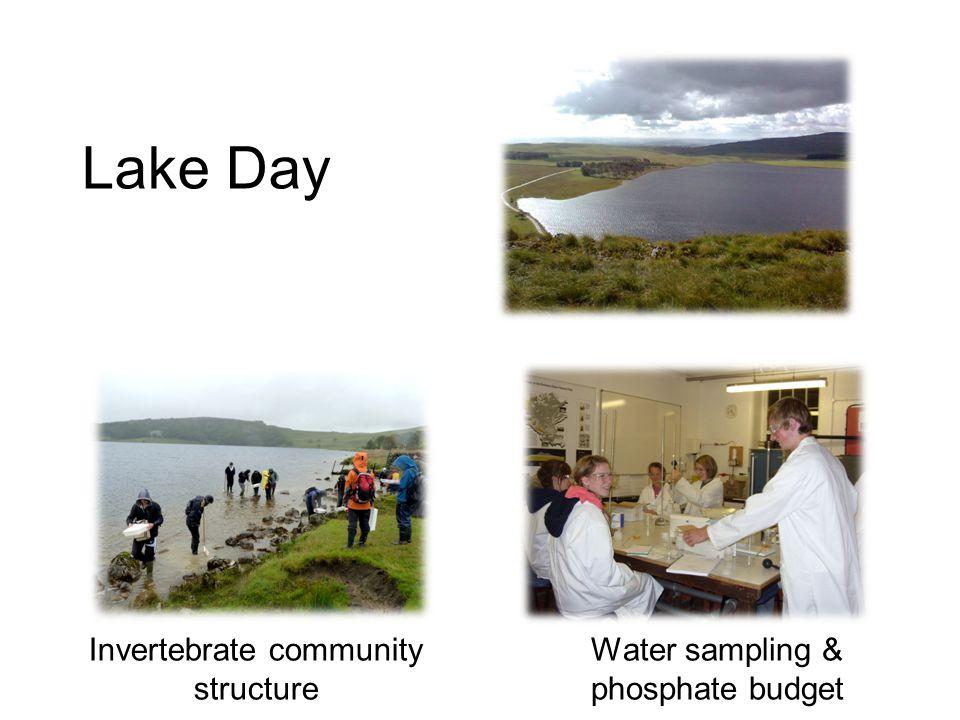 Lake Day Water sampling & phosphate budget Invertebrate community structure