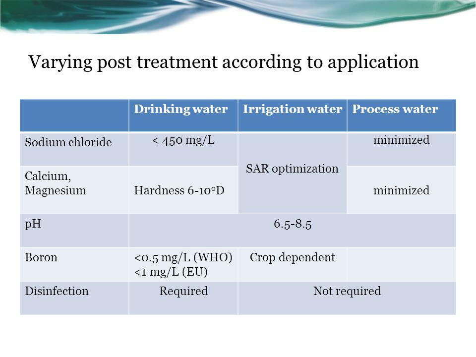 Varying post treatment according to application Drinking waterIrrigation waterProcess water Sodium chloride < 450 mg/L SAR optimization minimized Calc