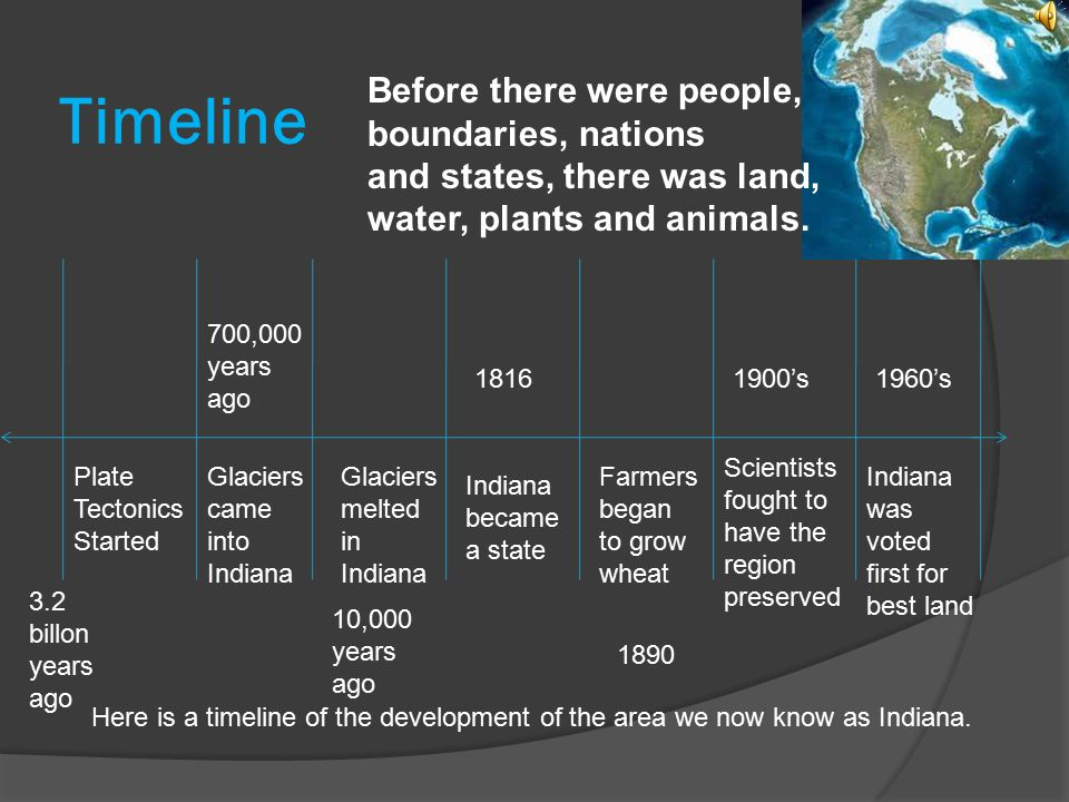Timeline 3.2 billon years ago Plate Tectonics Started Before there were people, boundaries, nations and states, there was land, water, plants and anim