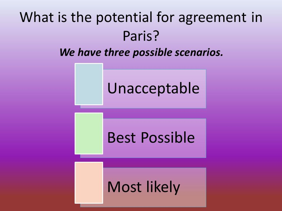 What is the potential for agreement in Paris. We have three possible scenarios.