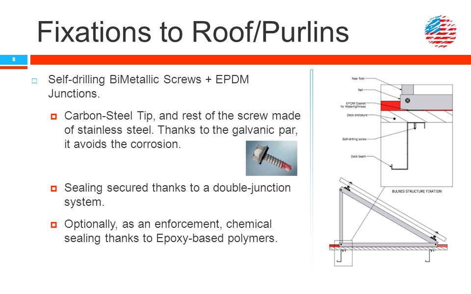 Fixations to Roof/Purlins  Self-drilling BiMetallic Screws + EPDM Junctions.