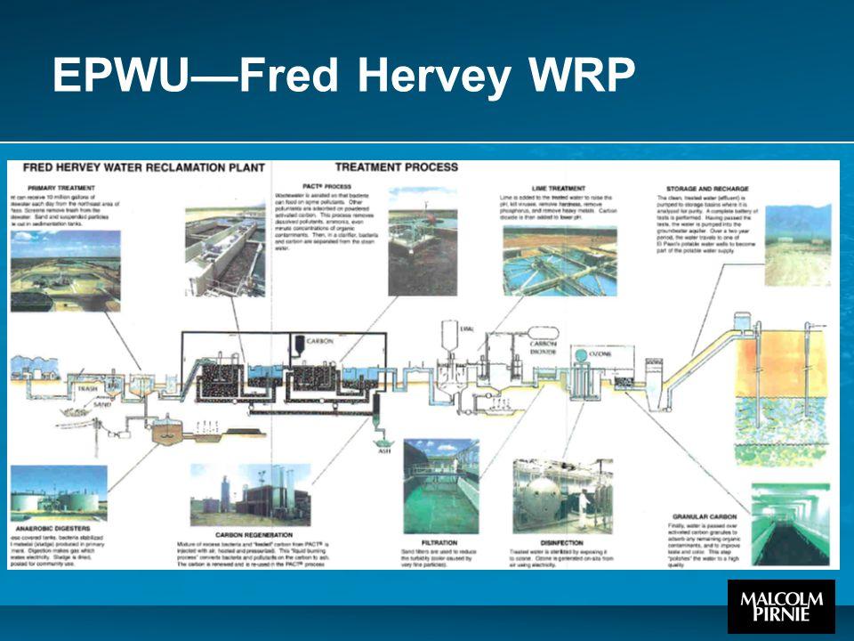 EPWU—Fred Hervey WRP