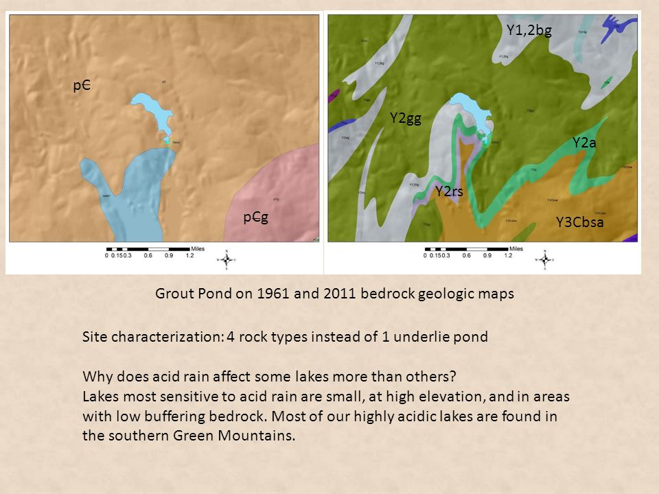 Grout Pond on 1961 and 2011 bedrock geologic maps pC pCg Y1,2bg Y2gg Y2a Y2rs Y3Cbsa Site characterization: 4 rock types instead of 1 underlie pond Why does acid rain affect some lakes more than others.