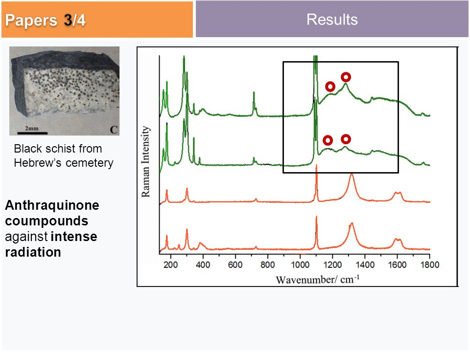Results Black schist from Hebrew's cemetery Anthraquinone coumpounds against intense radiation