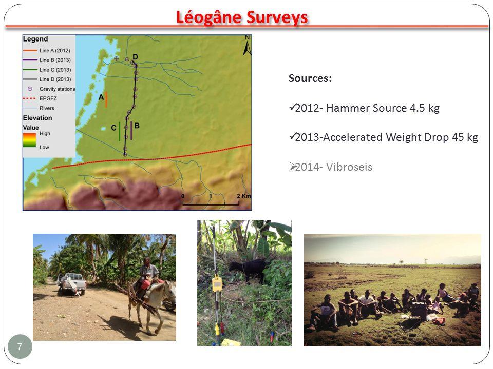 7 Léogâne Surveys Sources: 2012- Hammer Source 4.5 kg 2013-Accelerated Weight Drop 45 kg  2014- Vibroseis