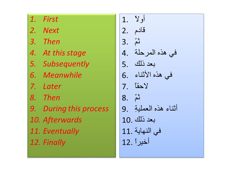 1.First 2.Next 3.Then 4.At this stage 5.Subsequently 6.Meanwhile 7.Later 8.Then 9.During this process 10.Afterwards 11.Eventually 12.Finally 1.First 2