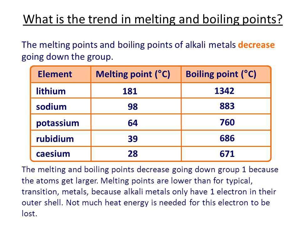 What are the trends in boiling point?