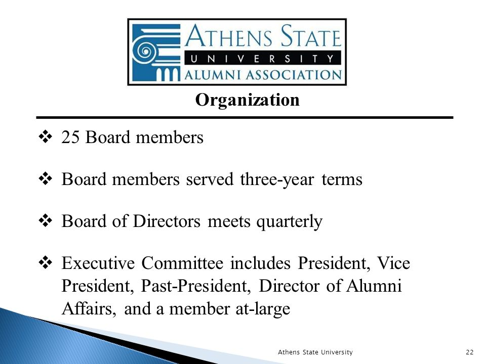 Organization  25 Board members  Board members served three-year terms  Board of Directors meets quarterly  Executive Committee includes President, Vice President, Past-President, Director of Alumni Affairs, and a member at-large Athens State University22