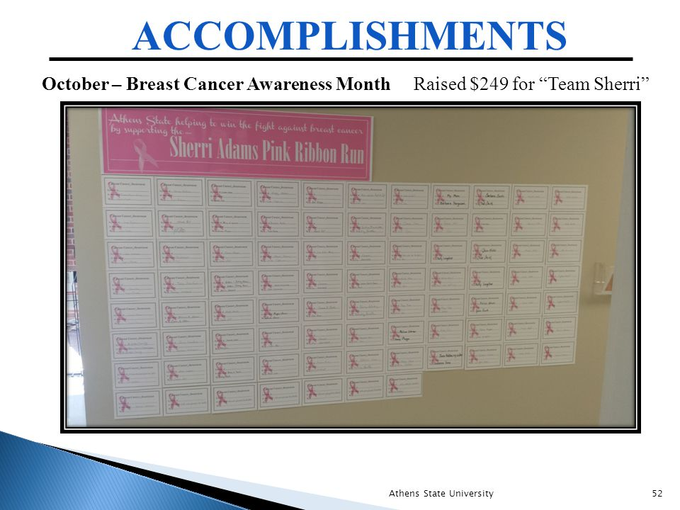 ACCOMPLISHMENTS Athens State University52 October – Breast Cancer Awareness Month Raised $249 for Team Sherri