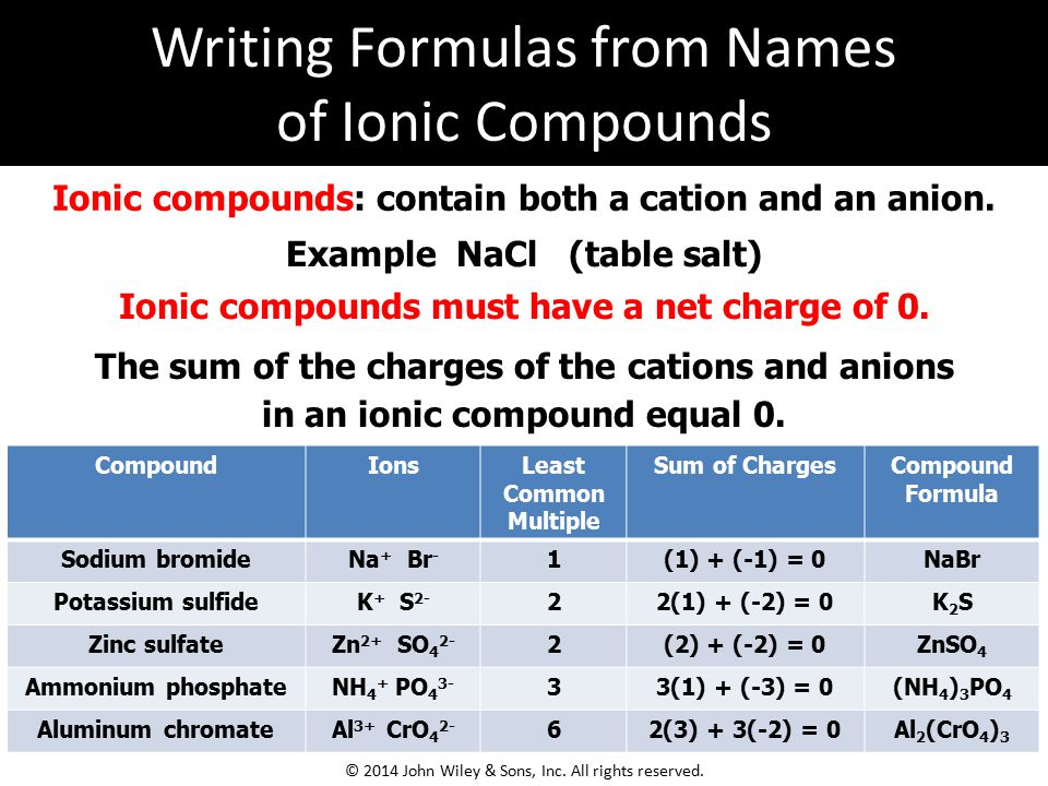 Ionic compounds: contain both a cation and an anion. Example NaCl (table salt) Ionic compounds must have a net charge of 0. The sum of the charges of