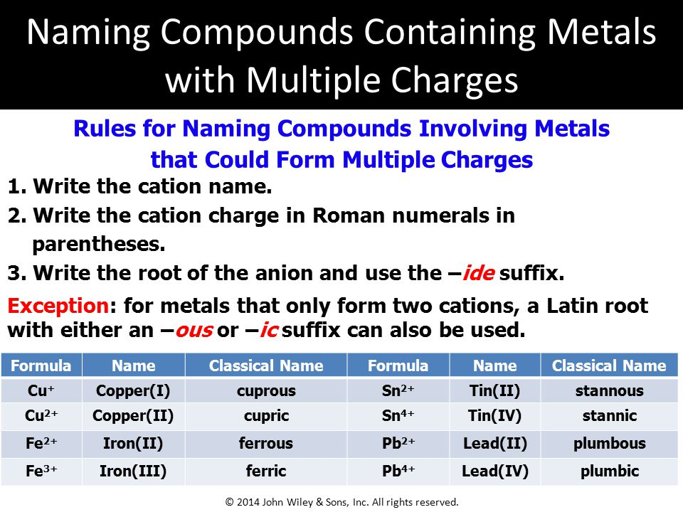 Rules for Naming Compounds Involving Metals that Could Form Multiple Charges 1. Write the cation name. 2. Write the cation charge in Roman numerals in