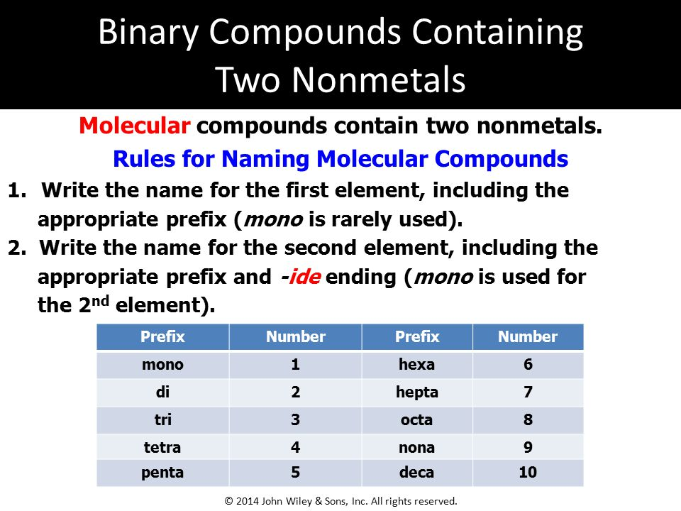 Molecular compounds contain two nonmetals. Rules for Naming Molecular Compounds 1.Write the name for the first element, including the appropriate pref