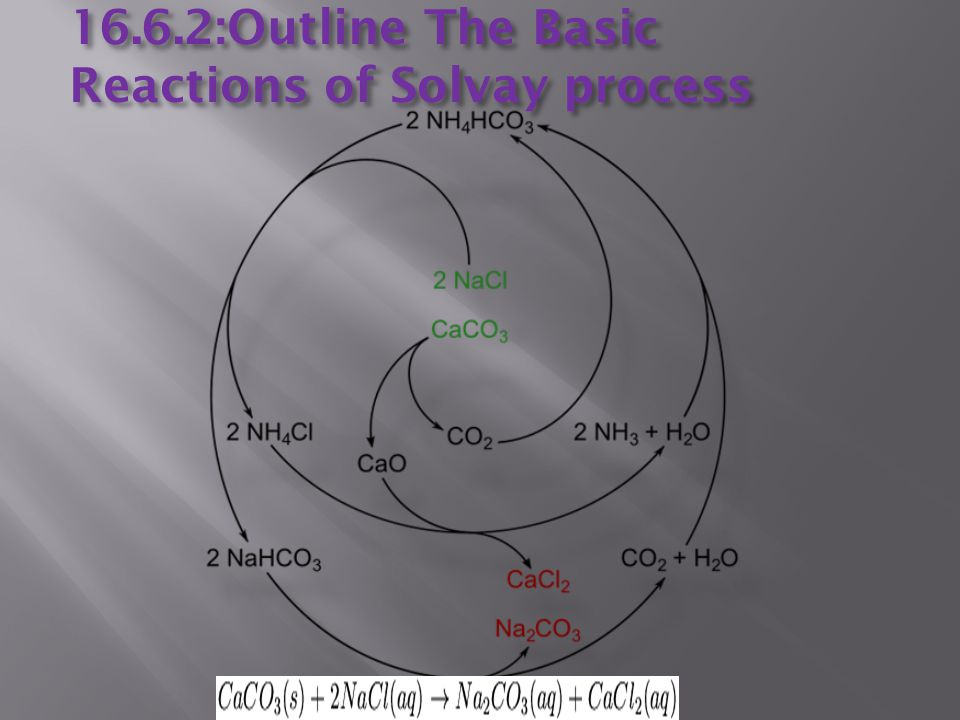 16.6.2:Outline The Basic Reactions of Solvay process
