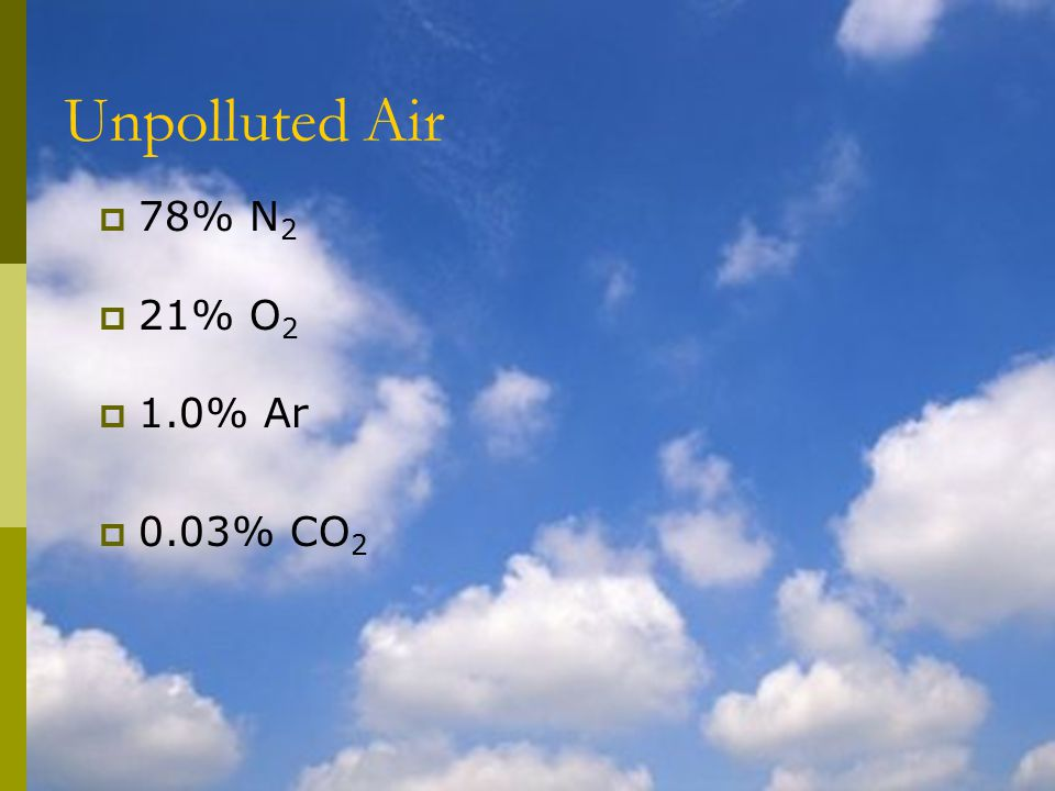 Unpolluted Air  78% N 2  21% O 2  1.0% Ar  0.03% CO 2