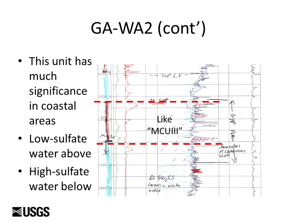 """GA-WA2 (cont') This unit has much significance in coastal areas Low-sulfate water above High-sulfate water below Like """"MCUIII"""""""