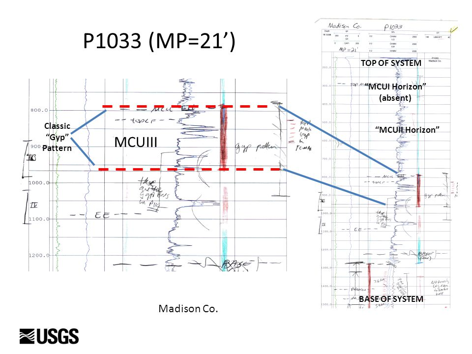 """P1033 (MP=21') Classic """"Gyp"""" Pattern BASE OF SYSTEM TOP OF SYSTEM """"MCUII Horizon"""" """"MCUI Horizon"""" (absent) MCUIII Madison Co."""