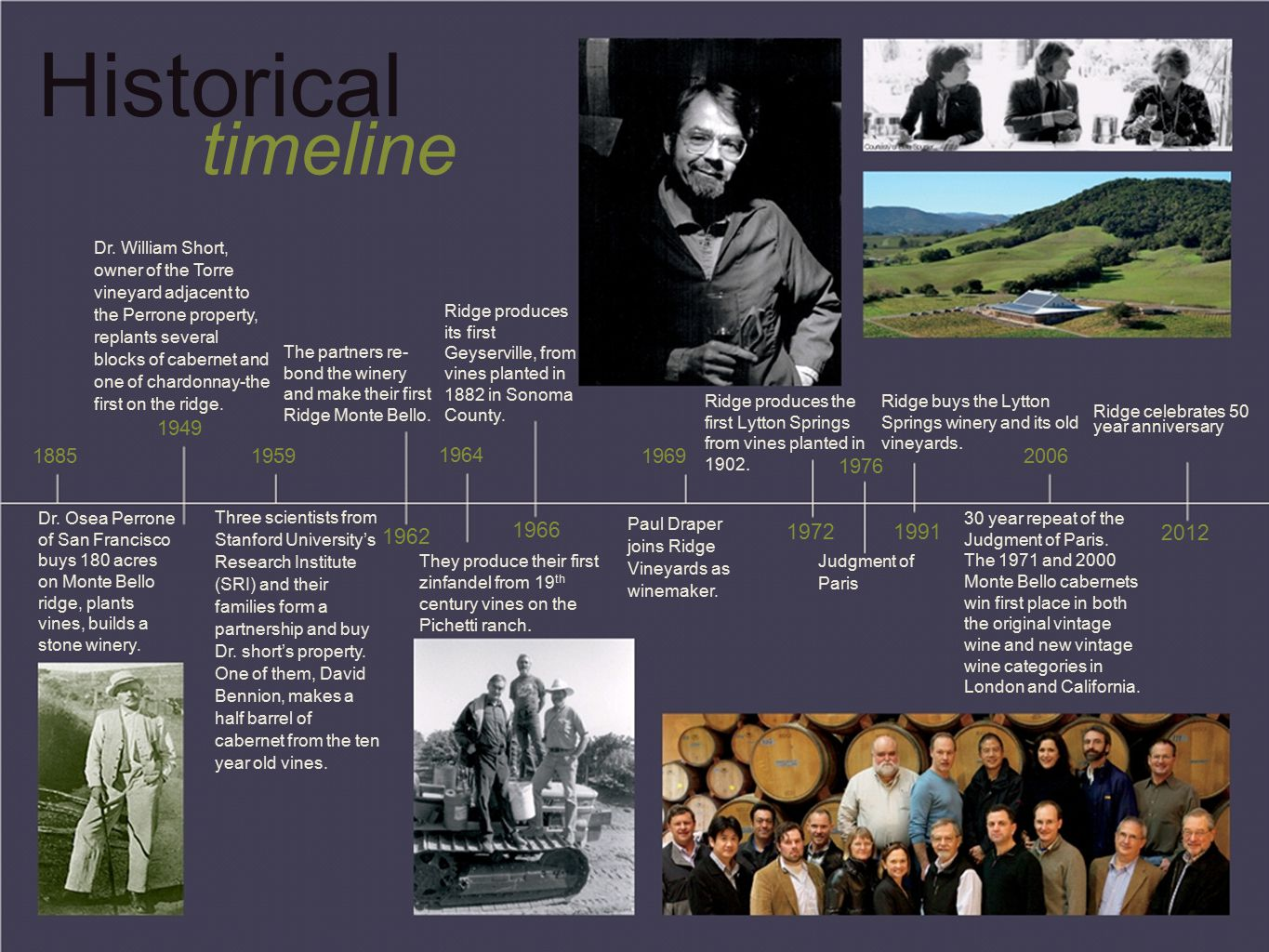 Historical timeline The partners re- bond the winery and make their first Ridge Monte Bello.
