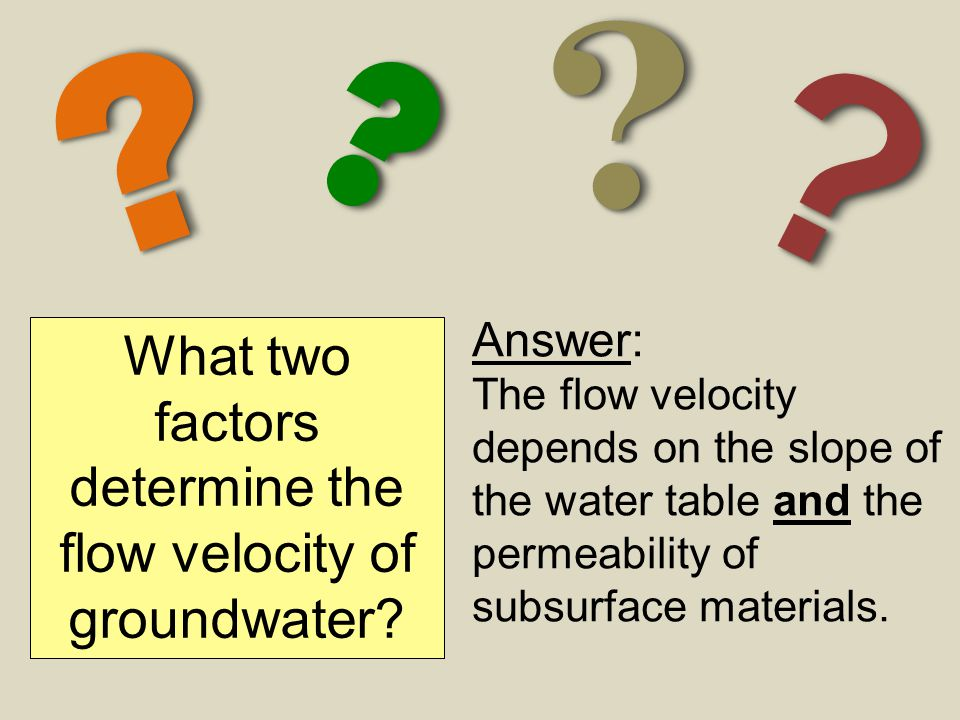 ?? ?? ?? ?? What two factors determine the flow velocity of groundwater? Answer: The flow velocity depends on the slope of the water table and the per