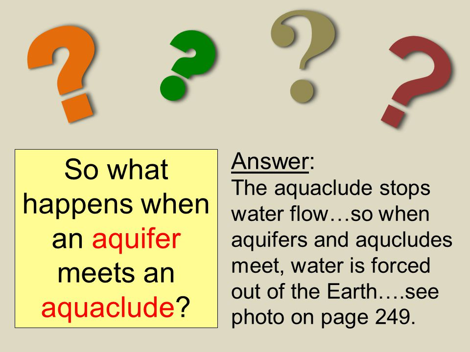 ?? ?? ?? ?? So what happens when an aquifer meets an aquaclude? Answer: The aquaclude stops water flow…so when aquifers and aqucludes meet, water is f