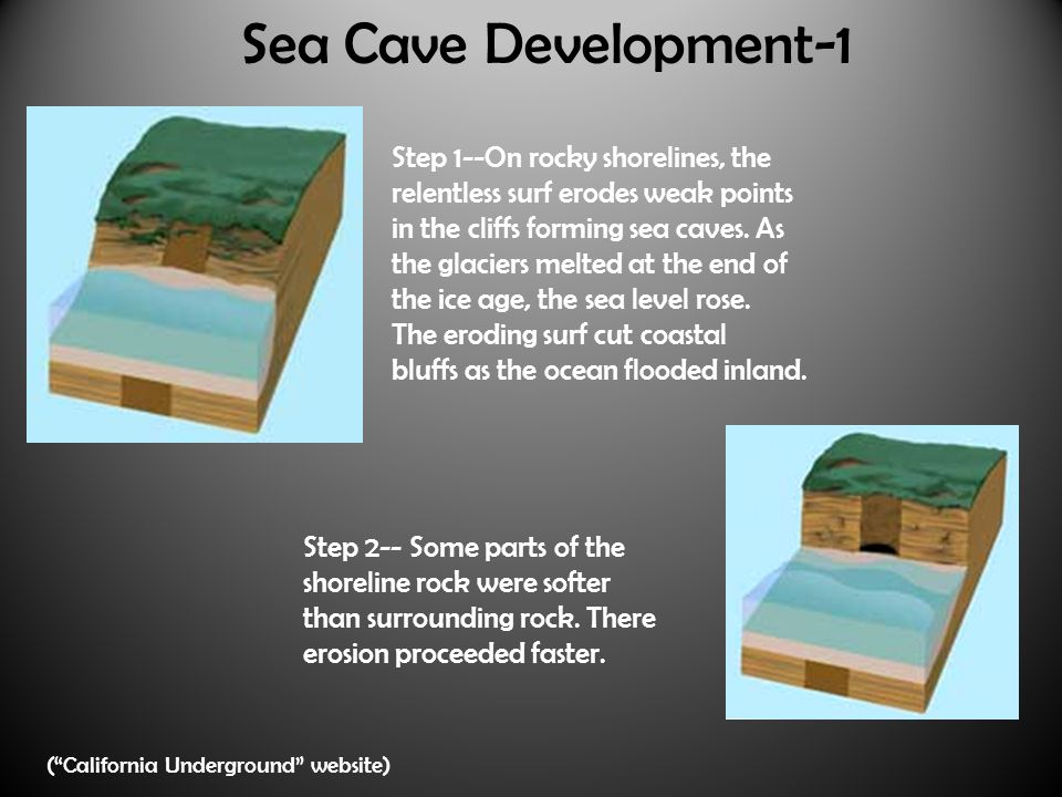 Sea Cave Development-1 Step 1--On rocky shorelines, the relentless surf erodes weak points in the cliffs forming sea caves.