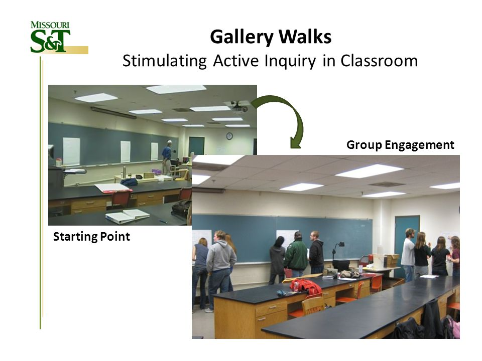 Gallery Walks Stimulating Active Inquiry in Classroom Starting Point Group Engagement