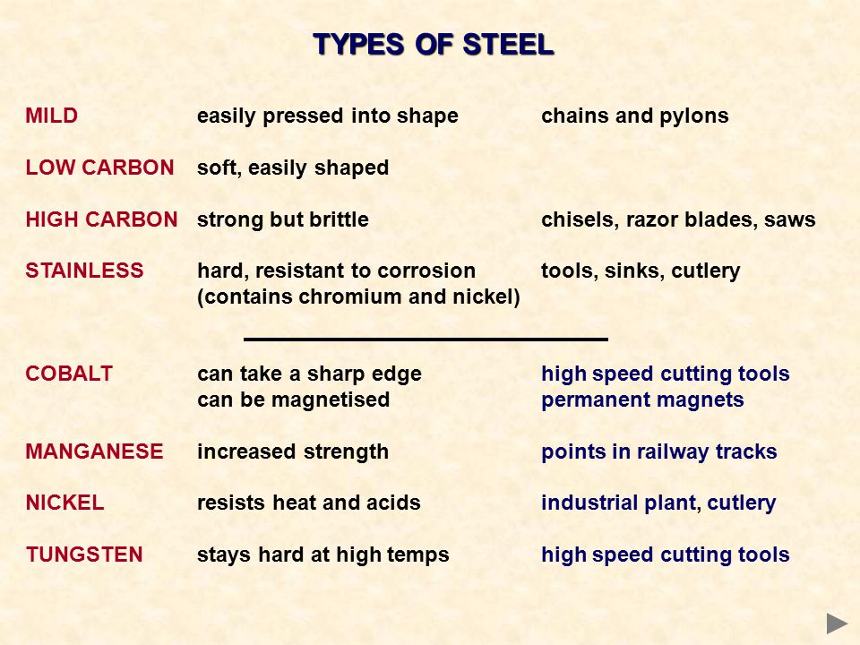 TYPES OF STEEL MILDeasily pressed into shapechains and pylons LOW CARBONsoft, easily shaped HIGH CARBONstrong but brittlechisels, razor blades, saws S