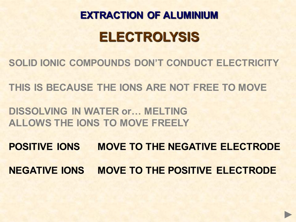 EXTRACTION OF ALUMINIUM ELECTROLYSIS SOLID IONIC COMPOUNDS DON'T CONDUCT ELECTRICITY THIS IS BECAUSE THE IONS ARE NOT FREE TO MOVE DISSOLVING IN WATER