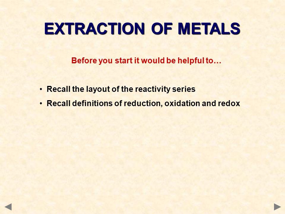 EXTRACTION OF ALUMINIUM ELECTRONS CATHODE 2Al 3+ + 6e - 2AlREDUCTION OXIDATION (LOSS OF ELECTRONS) TAKES PLACE AT THE ANODE REDUCTION (GAIN OF ELECTRONS) TAKES PLACE AT THE CATHODE CARBON CATHODE ANODE 3O 2- 1½O 2 + 6e - OXIDATION