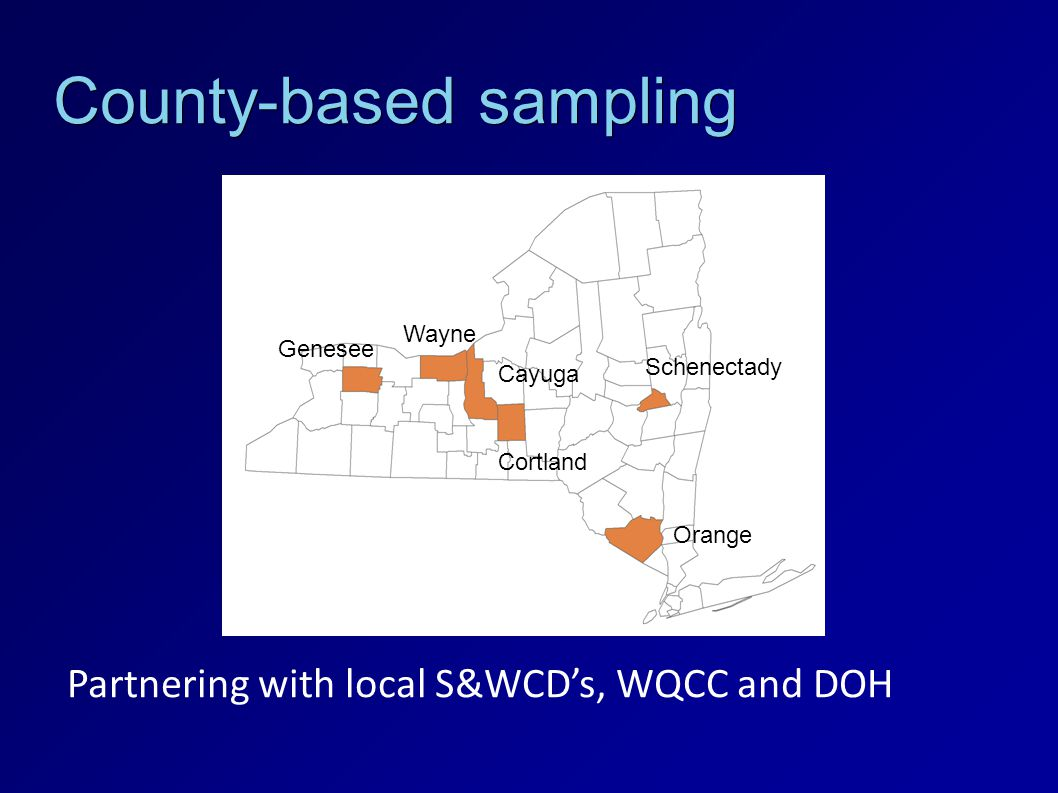 County-based sampling Schenectady Orange Cayuga Cortland Genesee Wayne Partnering with local S&WCD's, WQCC and DOH