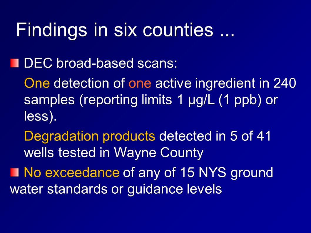 Findings in six counties... DEC broad-based scans: DEC broad-based scans: One detection of one active ingredient in 240 samples (reporting limits 1 μg